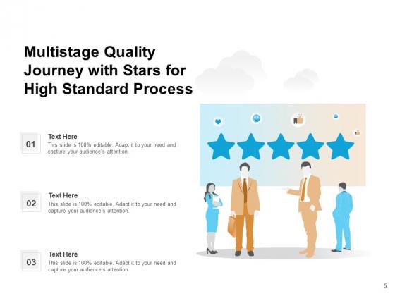 Journey_Of_Quality_Management_Optimization_Checklist_Ppt_PowerPoint_Presentation_Complete_Deck_Slide_5