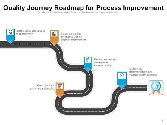 Journey_Of_Quality_Management_Optimization_Checklist_Ppt_PowerPoint_Presentation_Complete_Deck_Slide_9