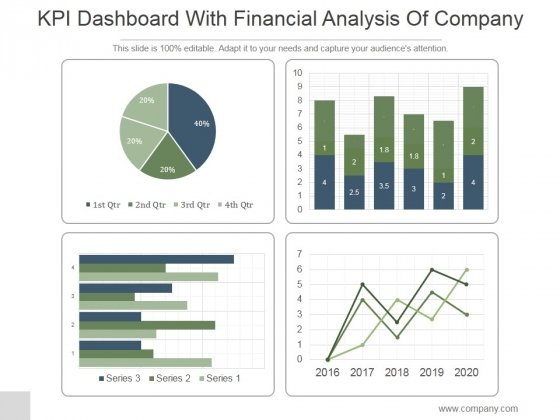 KPI Dashboard With Financial Analysis Of Company Ppt PowerPoint Presentation Backgrounds