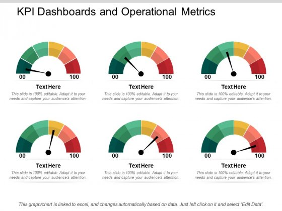 KPI Dashboards And Operational Metrics Ppt PowerPoint Presentation Portfolio Infographics