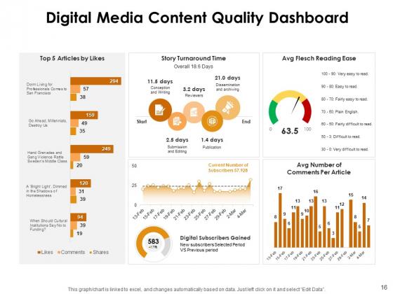 KPI_Dashboards_Per_Industry_Ppt_PowerPoint_Presentation_Complete_Deck_With_Slides_Slide_16