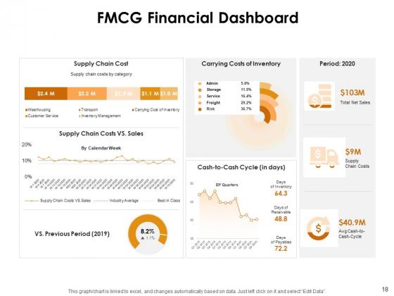 KPI_Dashboards_Per_Industry_Ppt_PowerPoint_Presentation_Complete_Deck_With_Slides_Slide_18