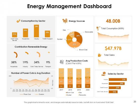 KPI_Dashboards_Per_Industry_Ppt_PowerPoint_Presentation_Complete_Deck_With_Slides_Slide_20