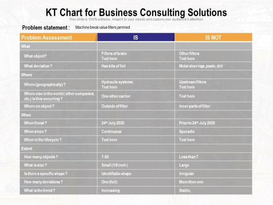 KT Chart For Business Consulting Solutions Ppt PowerPoint Presentation Ideas Sample PDF