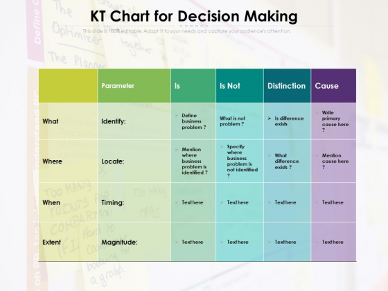KT Chart For Decision Making Ppt PowerPoint Presentation Inspiration Portrait PDF