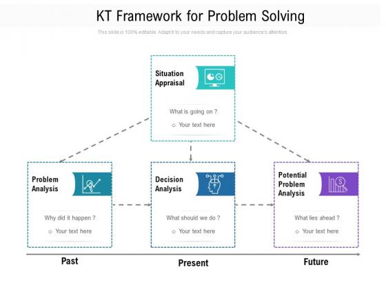 KT Framework For Problem Solving Ppt PowerPoint Presentation Portfolio Background Designs PDF