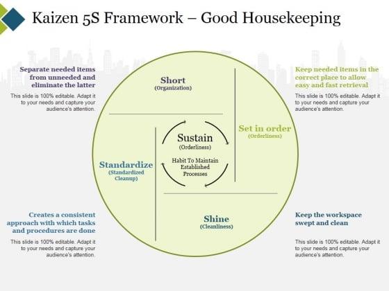 Kaizen 5S Framework Good Housekeeping Ppt PowerPoint Presentation Gallery Slide Portrait