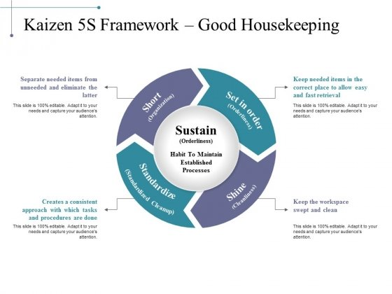 Kaizen 5S Framework Good Housekeeping Ppt PowerPoint Presentation Summary Mockup