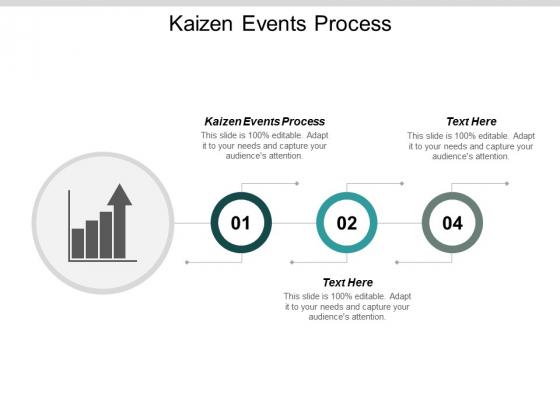 Kaizen Events Process Ppt Powerpoint Presentation Icon Slide Portrait Cpb