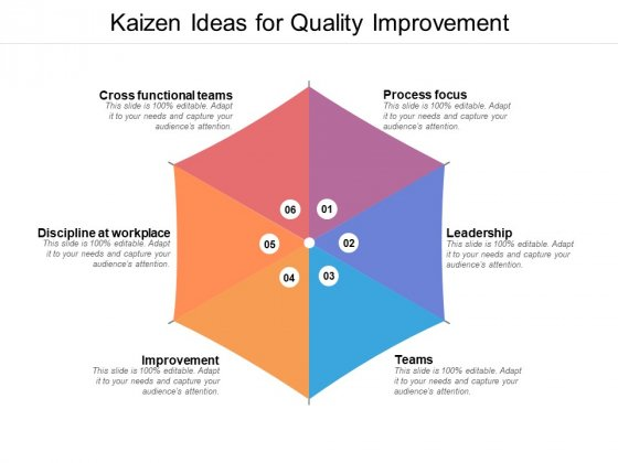 Kaizen Ideas For Quality Improvement Ppt Powerpoint Presentation Infographics Graphics