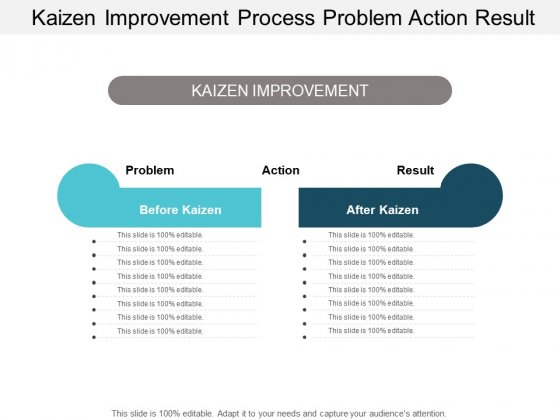 Kaizen Improvement Process Problem Action Result Ppt PowerPoint Presentation Portfolio Example File