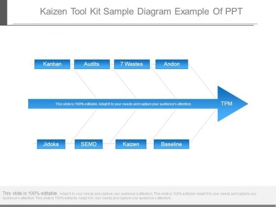 Kaizen Tool Kit Sample Diagram Example Of Ppt - PowerPoint Templates