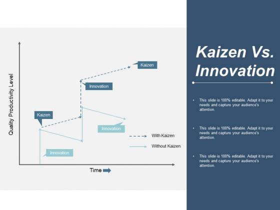 Kaizen Vs Innovation Ppt PowerPoint Presentation Infographics Example File