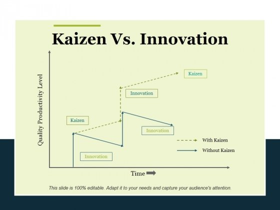 Kaizen Vs Innovation Ppt PowerPoint Presentation Model Graphic Images