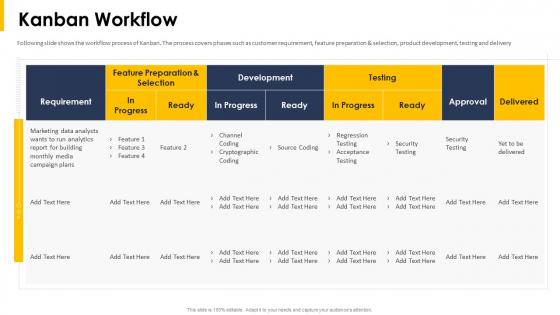 Kanban Workflow Ppt Infographics Sample PDF