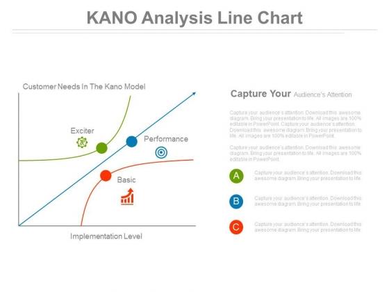 Kano Analysis Line Chart Ppt Slides