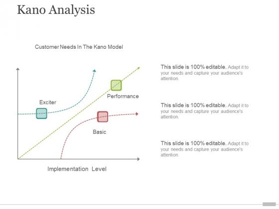 Kano Analysis Ppt PowerPoint Presentation Files