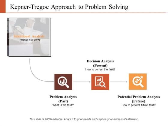Kepner Tregoe Approach To Problem Solving Ppt PowerPoint Presentation Inspiration