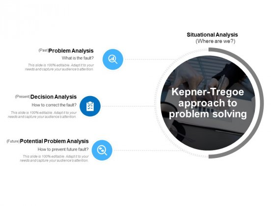 Kepner Tregoe Approach To Problem Solving Ppt PowerPoint Presentation Pictures Outfit