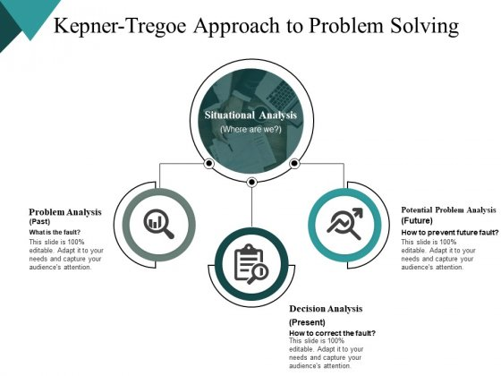 Kepner Tregoe Approach To Problem Solving Strategy Ppt PowerPoint Presentation Show Inspiration