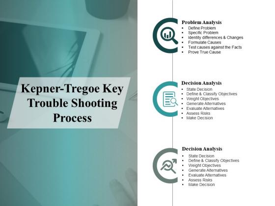 Kepner Tregoe Key Trouble Shooting Process Ppt PowerPoint Presentation Icon Good
