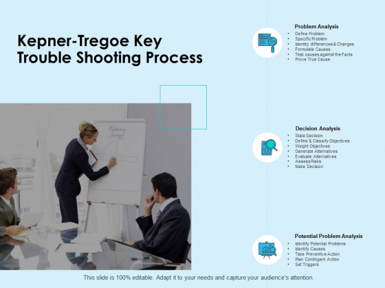 Kepner Tregoe Key Trouble Shooting Process Ppt PowerPoint Presentation Model Graphics Example