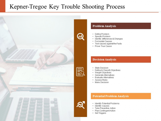 Kepner Tregoe Key Trouble Shooting Process Ppt PowerPoint Presentation Show Pictures