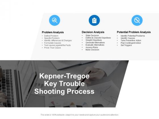 Kepner Tregoe Key Trouble Shooting Process Ppt PowerPoint Presentation Show Tips