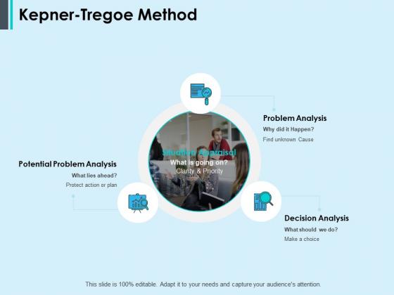 Kepner Tregoe Method Ppt PowerPoint Presentation Styles Styles