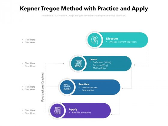 Kepner Tregoe Method With Practice And Apply Ppt PowerPoint Presentation Pictures Rules PDF