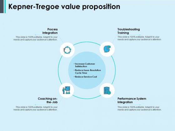 Kepner Tregoe Value Proposition Ppt PowerPoint Presentation Ideas Graphics Tutorials