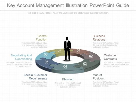 Key Account Management Illustration Powerpoint Guide