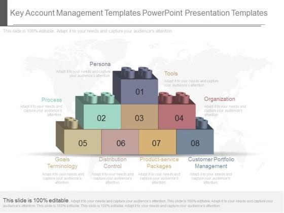 Key Account Management Templates Powerpoint Presentation Templates