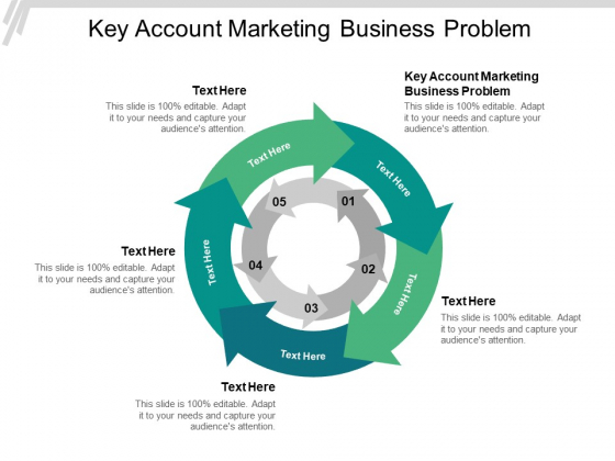 Key Account Marketing Business Problem Ppt PowerPoint Presentation File Layout Cpb Pdf