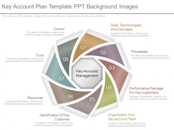 Key Account Plan Template Ppt Background Images PowerPoint Templates – Account Plan Template