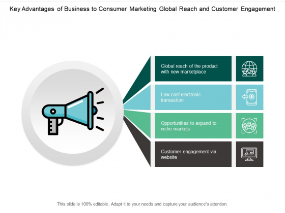 Key Advantages Of Business To Consumer Marketing Global Reach And Customer Engagement Ppt Powerpoint Presentation Layouts Example Introduction