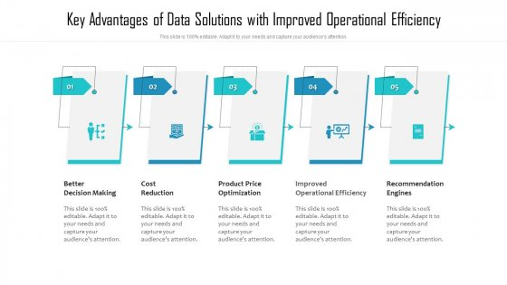 Key Advantages Of Data Solutions With Improved Operational Efficiency Ppt PowerPoint Presentation File Sample PDF