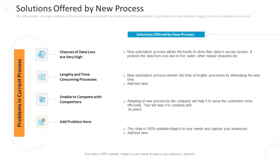 Key_Approaches_To_Execute_New_Procedure_Ppt_PowerPoint_Presentation_Complete_Deck_With_Slides_Slide_10