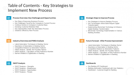 Key_Approaches_To_Execute_New_Procedure_Ppt_PowerPoint_Presentation_Complete_Deck_With_Slides_Slide_3