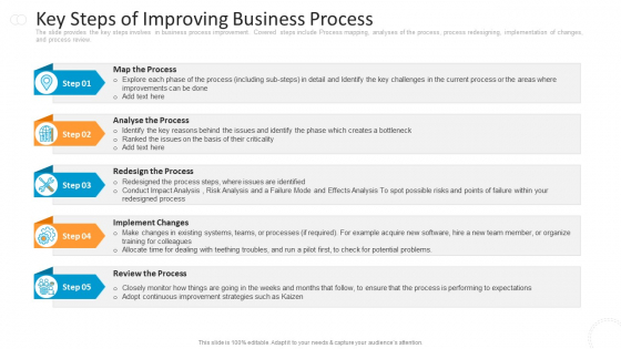 Key_Approaches_To_Execute_New_Procedure_Ppt_PowerPoint_Presentation_Complete_Deck_With_Slides_Slide_5