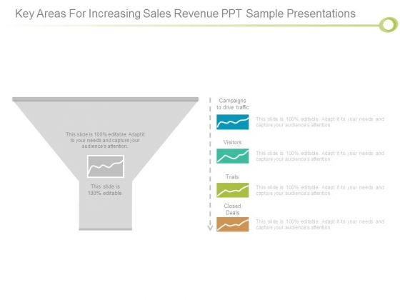 Key Areas For Increasing Sales Revenue Ppt Sample Presentations