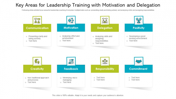 Key Areas For Leadership Training With Motivation And Delegation Ppt PowerPoint Presentation Gallery Elements PDF