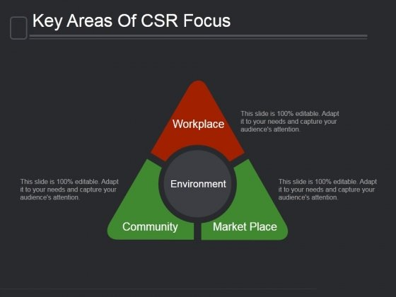 Key Areas Of Csr Focus Ppt PowerPoint Presentation Background Images