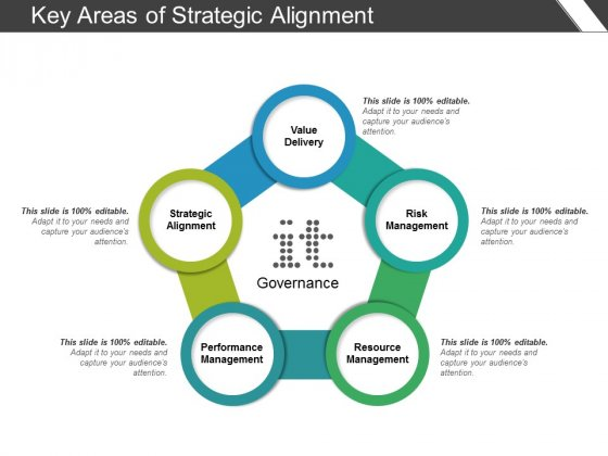 Key Areas Of Strategic Alignment Ppt PowerPoint Presentation Slides Images