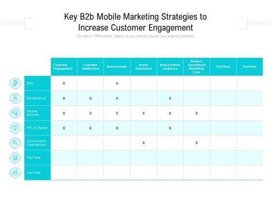 Key B2b Mobile Marketing Strategies To Increase Customer Engagement Ppt PowerPoint Presentation Gallery Deck PDF