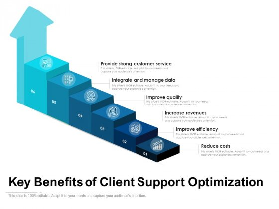 Key Benefits Of Client Support Optimization Ppt PowerPoint Presentation Gallery Backgrounds PDF