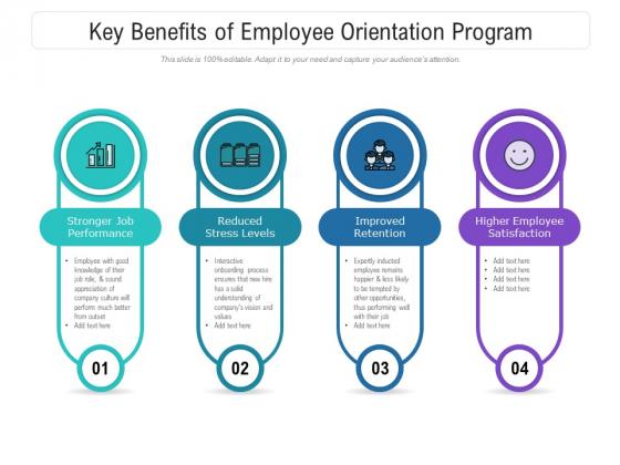 Key Benefits Of Employee Orientation Program Ppt PowerPoint Presentation File Information PDF
