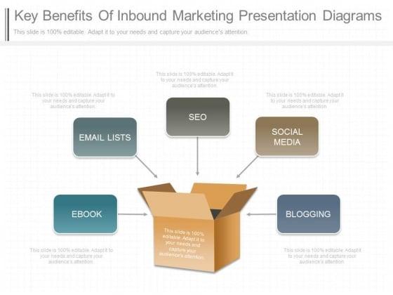 Key Benefits Of Inbound Marketing Presentation Diagrams