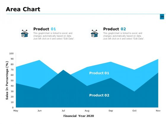 Key_Business_Achievements_Ppt_PowerPoint_Presentation_Complete_Deck_With_Slides_Slide_14
