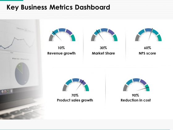 Key Business Metrics Dashboard Ppt Powerpoint Presentation Icon Graphics Design